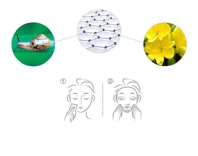 Dr. GDr. G<br>Тканевая маска пропитана фильтратом улиточного муцина, коэнзимом Q10, маслом примулы вечерней и т.д. Маска рекомендована для восстановления поврежденной кожи, улучшения текстуры, эластичности и упругости.<br>Средство способствует поддержанию свежести и молодости кожи, препятствует преждевременному старению.<br>Экстракт улиточного муцина обладает уникальными свойствами: мощный антиоксидант, защищающий клетки от разрушения и преждевременного старения; восстанавливает и улучшает микроциркуляцию крови; укрепляет стенки капилляров, выравнивает цвет лица и рассасывает застойные пятна; восстанавливает качество коллагеновых и эластиновых волокон кожи, омолаживает и подтягивает.<br>Улиточный муцин обладает уникальной способностью визуально сглаживать морщины, будто бы заполняя их изнутри, и смягчать линии кожных заломов.<br>Коэнзим Q10 (убихинон) является катализатором выработки энергии, необходимой для жизнедеятельности клеток, и естественным защитником от свободных радикалов. Коэнзим Q10 действует как сильный антиоксидант, предотвращая также&amp;nbsp;окисление липидов кожи (процесс, приводящий к образованию большого количества свободных радикалов, вызывающих, в частности, преждевременное старение кожи) и восстанавливая витамин Е. Сам коэнзим Q10 не окисляется, так как ферментные системы в клетках обеспечивают его восстановление.<br>Целлюлозная маска мягко прилегает к лицу, не вызывая раздражения.<br>Способ применения: подготовьте кожу лица с помощью пилинга/протрите лицо тоником, тщательно высушите кожу. Вскройте упаковку с маской. Снимите тонкую защитную пленку (если она имеется) и приложите маску к коже. Распределите маску равномерно и максимально гладко, чтобы она не образовывала складок и пузырьков. Оставьте маску на лице на 15-20 минут. Остатки эссенции мягко вмассируйте в кожу. После маски, рекомендуется нанести дневной крем.<br><br>Линейка: Dr. G<br>Пол: Женский