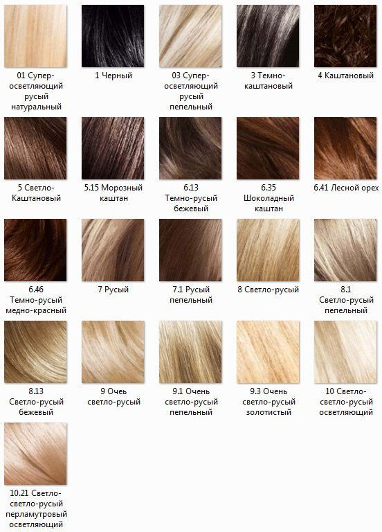 Excellence  L`orealLOreal<br>Производство: Великобритания Крем-краска Excellence защищает волосы до, во время и после окрашивания. Активная формула с Про-Кератином, Керамидами и активным компонентом Ионен G обеспечивает стойкий равномерный цвет и 100% закрашивание седины. Защитная сыворотка лечит поврежденные участки волос. Густой красящий крем обволакивает каждый волос и насыщает его цветом. Бальзам-уход восстанавливает, укрепляет и уплотняет волосы.<br>        <br>Краска Экселанс от Лореаль отличается бережным отношением к волосам. В комплекте краски есть маски и бальзамы, защищающие и питающие волосы до, во время окрашивания и после него. Итак, в комплекте с краской Экселанс (Excellence Creme) идет защищающая сыворотка, которую необходимо нанести на волосы перед окрашиванием. Наносить сыворотку необходимо в первую очередь на наиболее уязвимую часть волос &amp;ndash; на их кончики. Сыворотка Экселанс укрепит, защитит и подготовит волосы к окрашиванию. Сама краска наносится прямо поверх сыворотки. В составе красящей смеси так же есть про-кератин, интенсивно питающий волосы. После окрашивания рекомендуется применять бальзам, идущий в комплекте краски Экселанс Крем. Он восстановит волосы, сделает их мягкими и блестящими.<br>Способ применения:<br><br>Снимите ювелирные украшения.<br>Чтобы избежать окрашивания кожи, нанесите увлажняющий крем по контуру лица.<br>Проведите тест на кожную аллергию.<br>Используйте защищающую сыворотку в комплекте для ухода за волосами до окрашивания.<br>Смойте бальзам после окрашивания холодной водой для придания блеска волосам.<br>Перед применением ознакомьтесь с инструкцией.<br><br><br>Линейка: Excellence  L`oreal<br>Пол: Женский